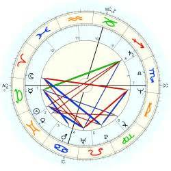 georges méliès natal chart gregory fitzgerald horoscope for birth date 26 may 1957