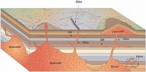 What Are Some Intrusive Volcanic Features