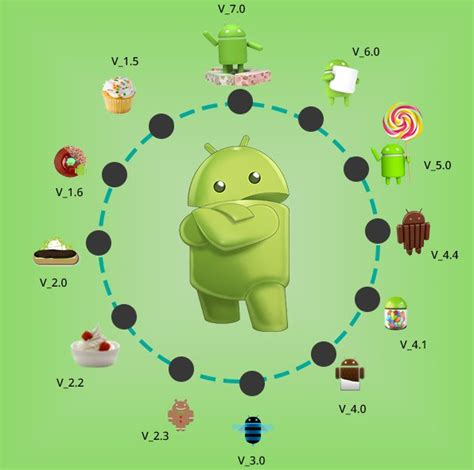 features  android nougat