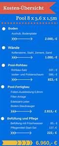 Kosten Für Keller : die 25 besten ideen zu pool selber bauen auf pinterest selber bauen pool schwimmbad selber ~ Orissabook.com Haus und Dekorationen