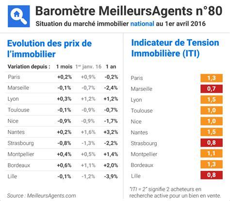 au sujet des départements français moments baromètre national des prix de l immobilier au 1er avril