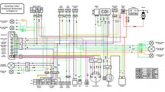 wiring diagram for 110 quad wiring image wiring chinese atv wiring chinese auto wiring diagram schematic on wiring diagram for 110 quad