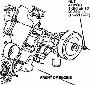 water pump on 2001 ford focus diagram water free engine With ford taurus power steering fluid besides 2002 ford explorer 4 0 timing