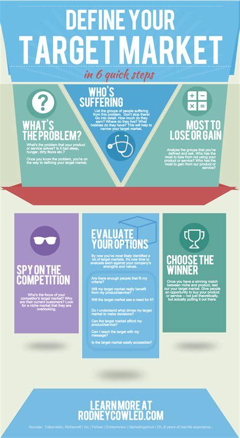 easy steps  define  target market infographic