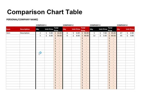 comparison chart template numbers 40 great comparison chart templates for any situation