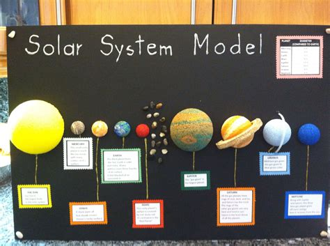 Good Ideas for 5th Grade Solar System Projects (page 4