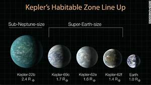 3 new planets could host life - CNN.com