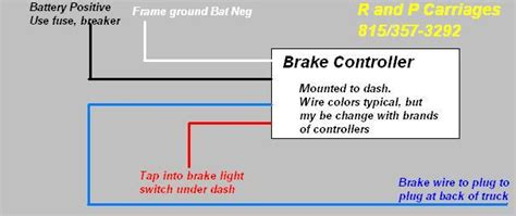 Electric Trailer Brakes General Installation