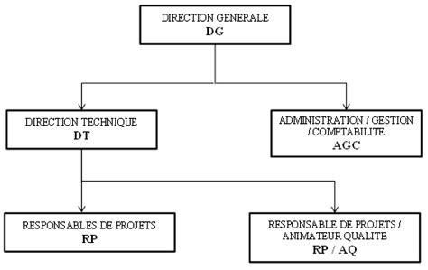 bureau etude structure bureau d etude structure bois