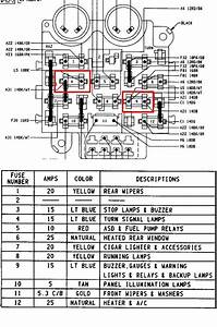 99 Jeep Wrangler Fuse Box Diagram