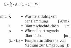 Nc Berechnen Formel : temperaturverl ufe in speicher beh ltern und rohrleitungen ~ Themetempest.com Abrechnung