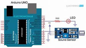 Interfacing Sound Sensor With Arduino