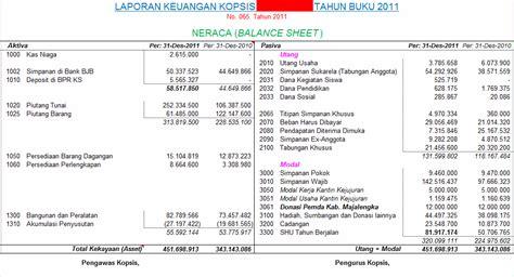contoh laporan keuangan koperasi pdf akuntansi itu mudah
