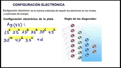 Tabla periodica maqueta urtaz Image collections