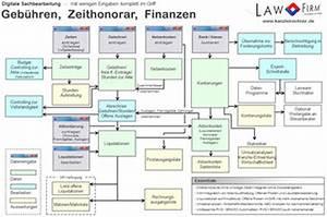 Rvg Abrechnung : testsieger lawfirm leistungsmerkmale f r rechtsabteilungen lawfirm testsieger ~ Themetempest.com Abrechnung