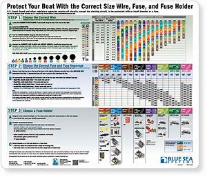 Wire  Fuse And Fuse Holder Selection Chart - Faq