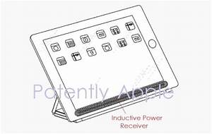 apple39s work on an ipad cover with built in inductive With inductiveipadchrgr