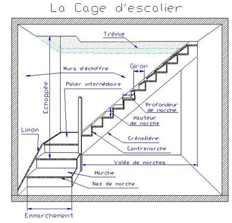 reculement escalier quart tournant g 233 n 233 ralit 233 s