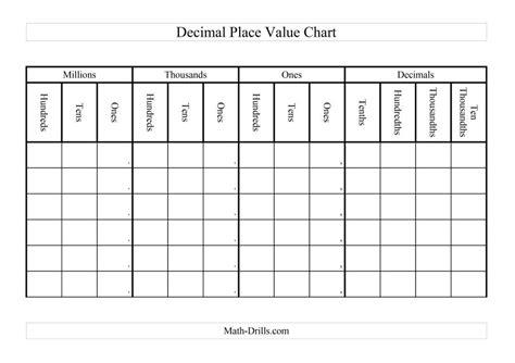 decimal place value chart a european decimals worksheet