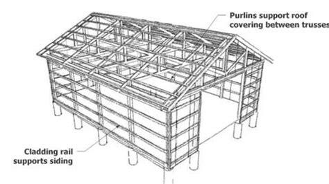 sallas    shed building plan software