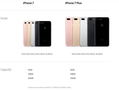 apples iphone  event review