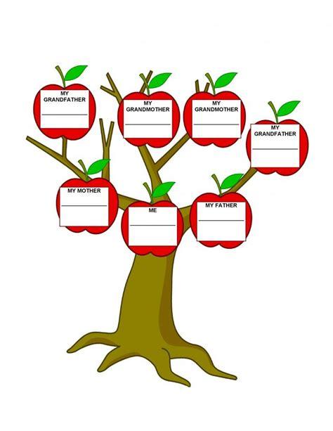 family tree template    family tree