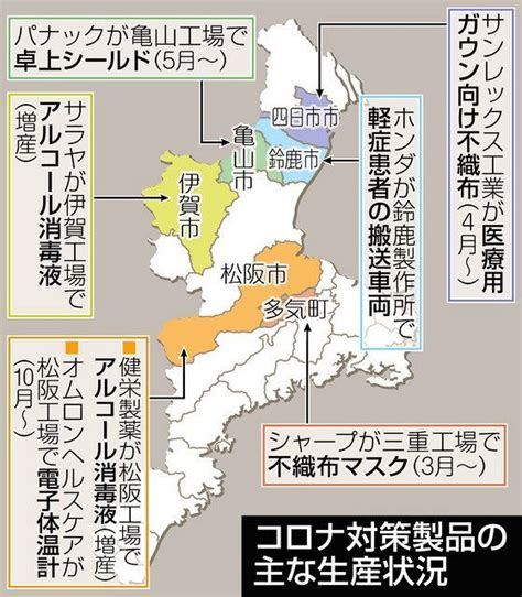 三重 県 コロナ 感染 者