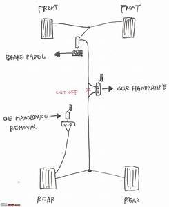 Hydraulic Handbrake Setup