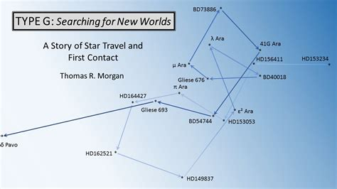 Ship Route by Ships Route Type G A Novel About The Future
