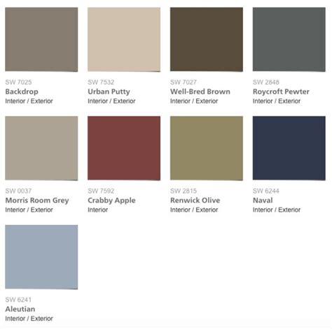interior color trends for homes 2016 sherwin williams color forecast nouveau