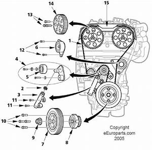 1998 S70 - Replace Water Pump W  Tensioner Removal Only