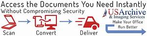 document scanning imaging ocr services seattle wa With document scanning service seattle