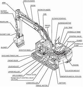 New Holland E215b  E215bj  E215blc  E245b Crawler Excavator Factory Service  U0026 Shop Manual