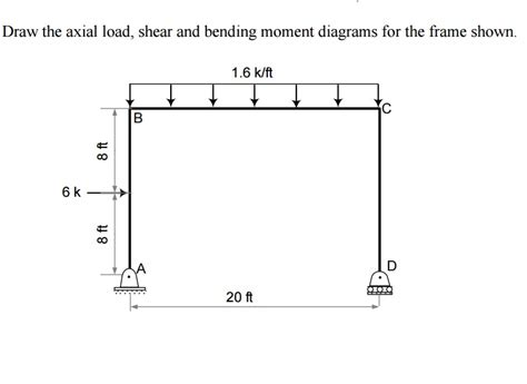 Solved Draw The Axial Load Shear Bending Moment Diag