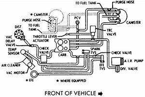 98 Oldsmobile Aurora Fuse Box  Oldsmobile  Auto Wiring Diagram