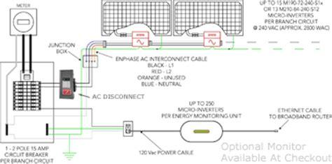 koller guide to get diy solar panel layout