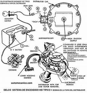 Sistema De Encendido - Ignition System