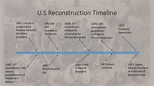 American Civil War Lecture