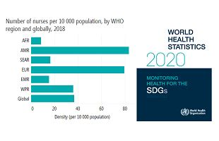Who's annual world health statistics reports present the most recent health statistics for the who member states. WHO | World Health Statistics 2020: Monitoring health for the SDGs