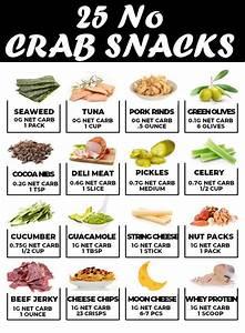 25 delicious no carb snacks diet food list keto diet