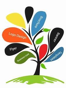 Kinfosystem - logo design company | custom logo design ...