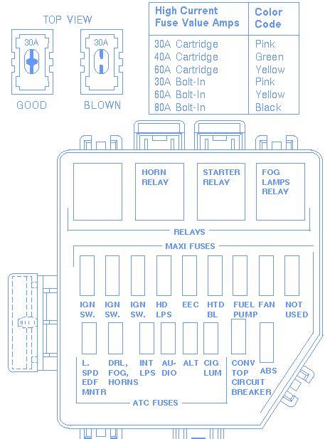 1994 Mustang Power Seat Diagram by Mustang Cobra 5 0 1994 Fuse Box Block Circuit Breaker