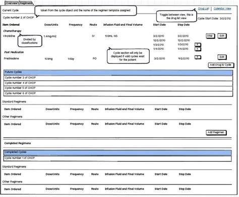 nccn chemotherapy order templates chemotherapy regimen templates foto 2017