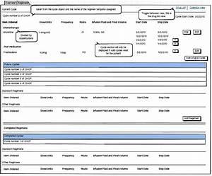 chemotherapy regimen templates foto bugil bokep 2017 With nccn chemotherapy order templates