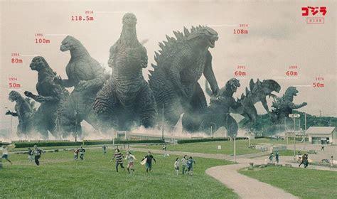 Godzilla 2016, El Más Grande De La Historia.