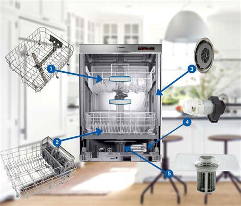 dishwasher anatomy