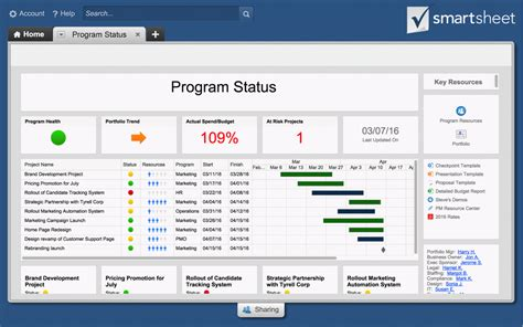 smartsheet templates new in smartsheet make smarter decisions with sights smartsheet