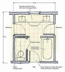 10 best jack and jill bathroom floor plans images on With jack and jill bathroom designs