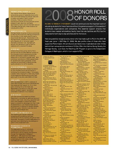 Scene Magazine -2008 Honor Roll of Donors by University ...
