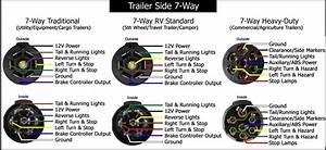 Trailer Wiring Diagrams